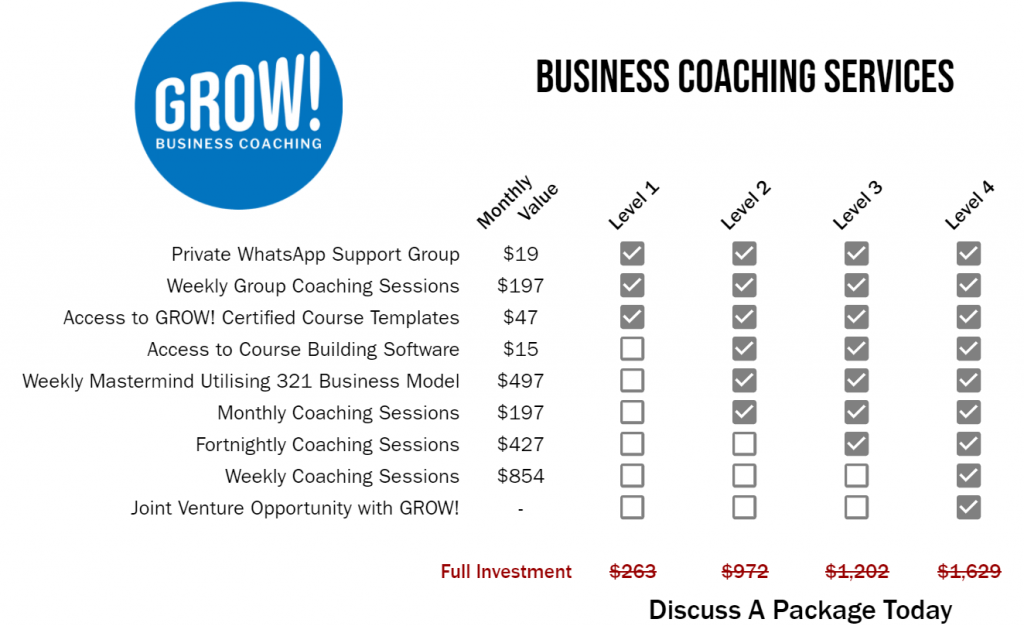 Business Coaching Packages - Grow Master Minds